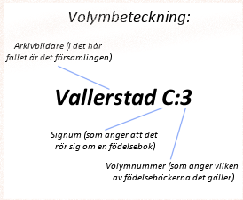 Volymbeteckning.png
